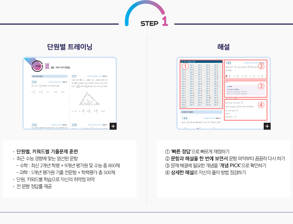 STEP 1 단원별 트레이닝 / 해설