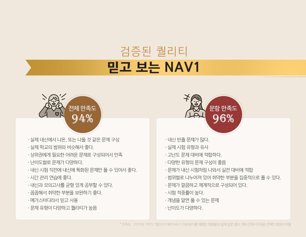 검증된 퀼리티 믿고 보는 NAV1