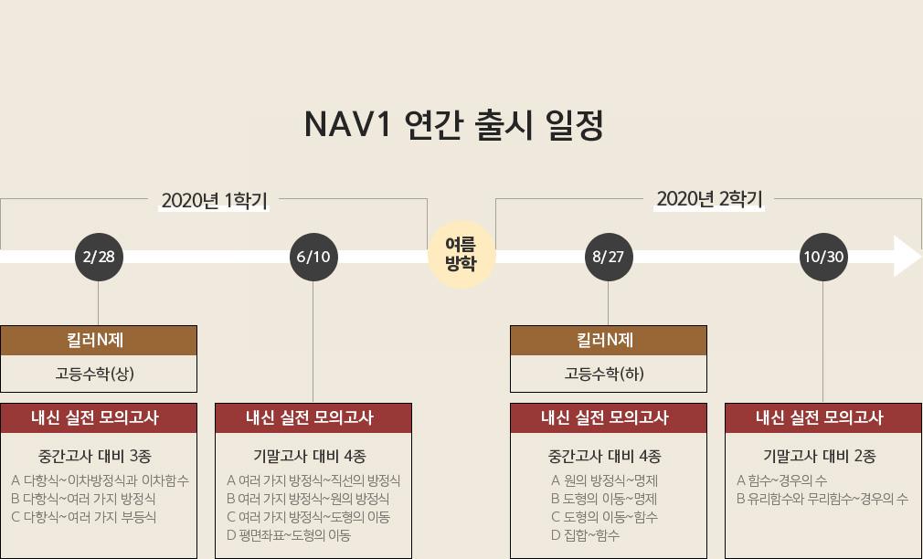 NAV1 연간 커리큘럼