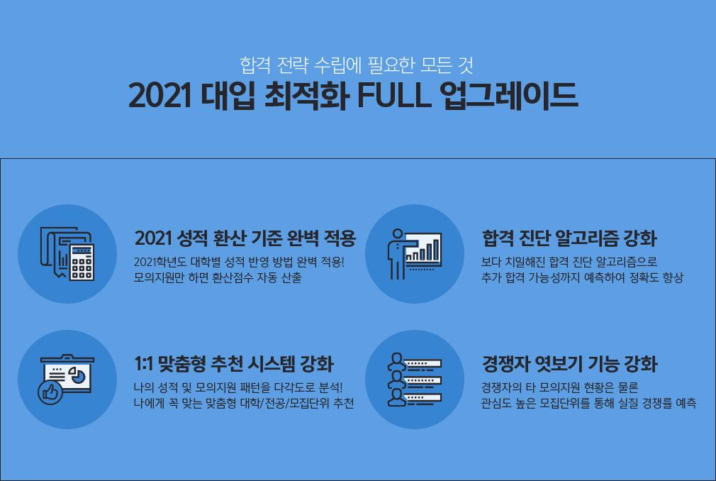 2020학년도에 최적화된 합격 진단!