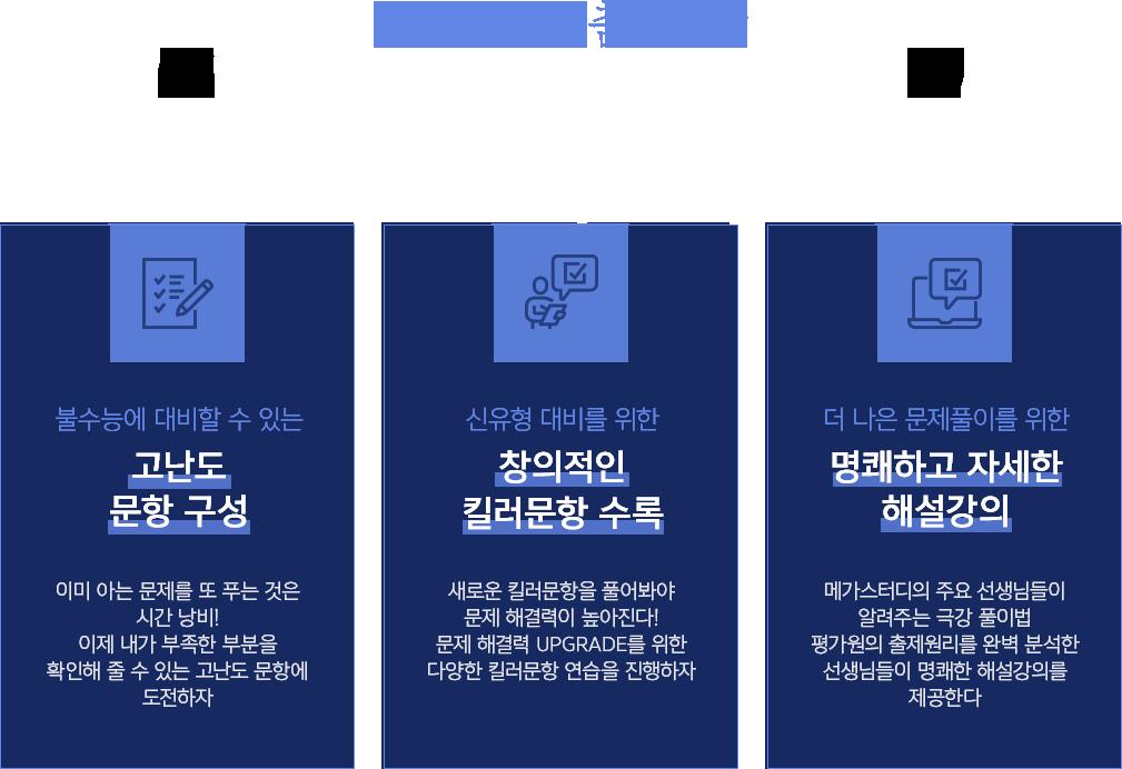 상위권 맞춤제작 러셀모의고사 BEST SELECTION
