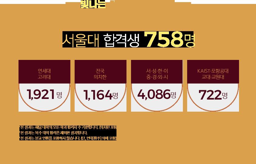 2018 수능 만점&수시 합격
