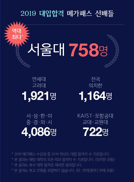 2019 대입합격 메가패스 선배들