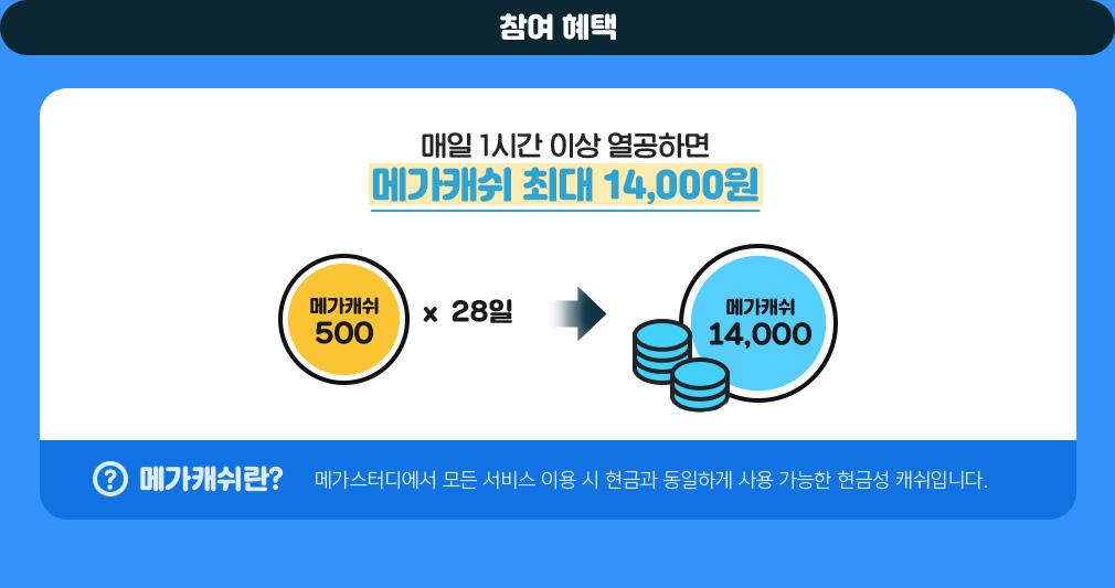 참여혜택 메가캐시 최대 14000원