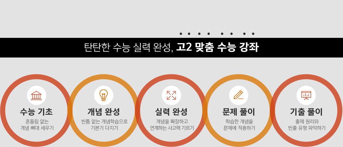 탄탄한 수능 실력 완성, 고2 맞춤 수능 강좌