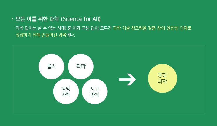 모든 이를 위한 과학 (Science for All)