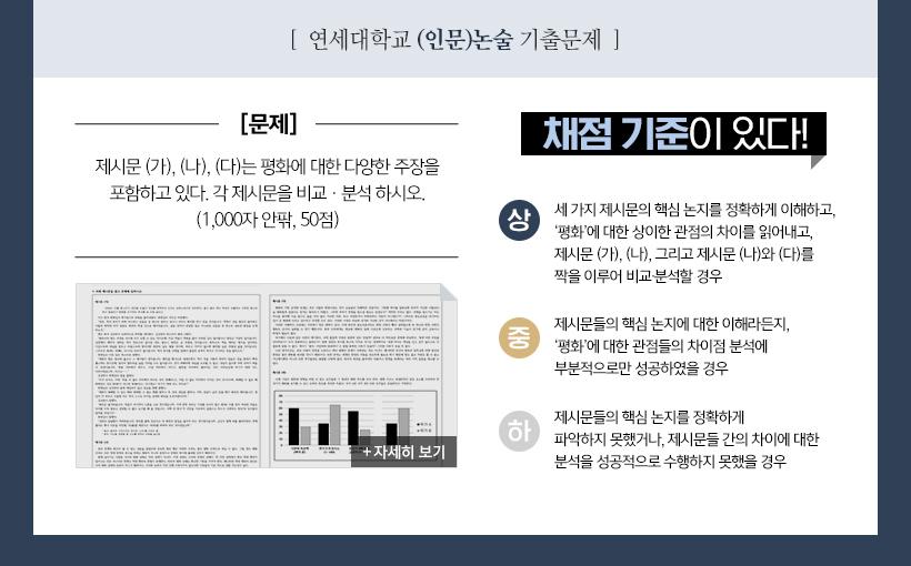 [  2018학년도 연세대학교 (인문)논술 기출문제  ]