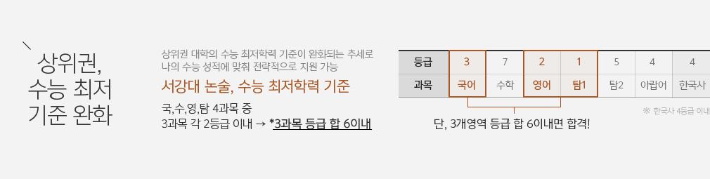 상위권 수능 최저 기준 완화