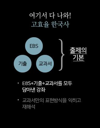 여기서 다 나와! EBS+기출+교과서