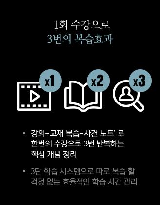 1회 수강으로 3번의 복습효과