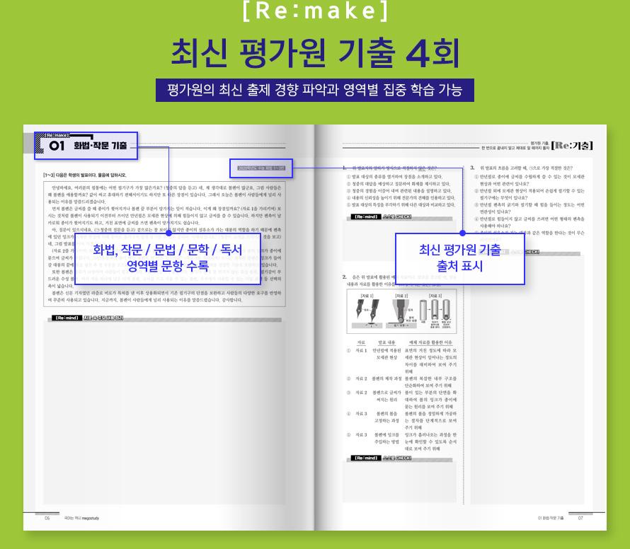 [Re:make] 최신 평가원 기출 4회 평가원의 최신 출제 경향 파악과 영역별 집중 학습 가능