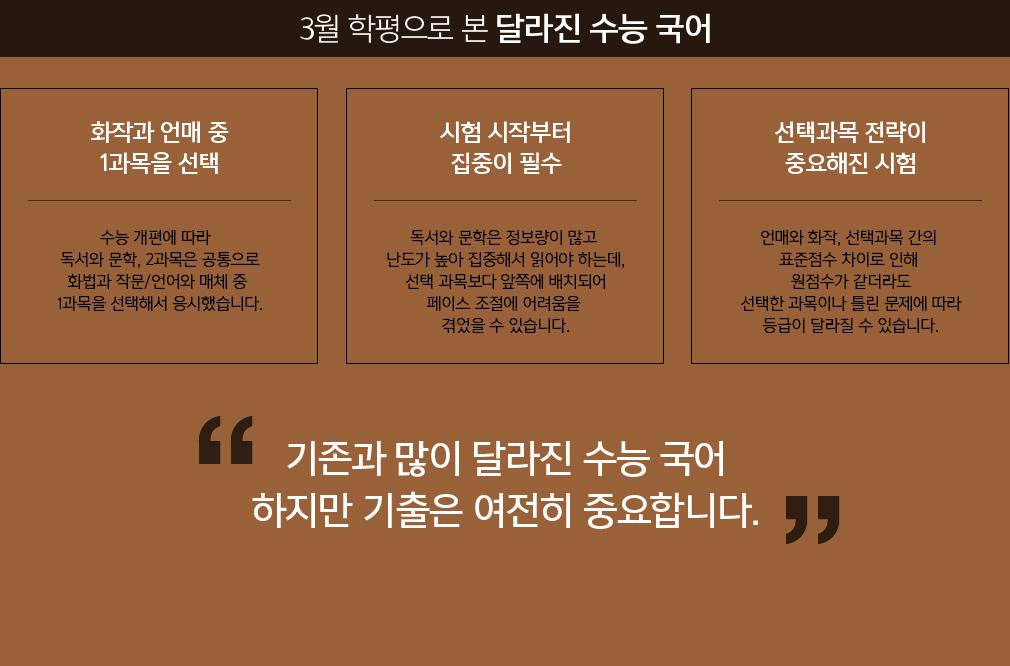 3월 학평으로 본 달라진 수능 국어