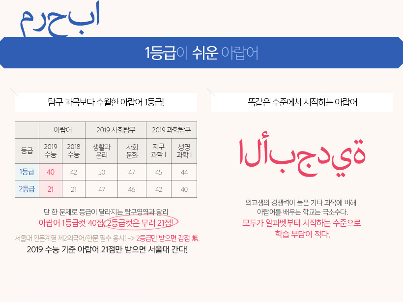 수험생 10명 중 7명은 아랍어 선택!