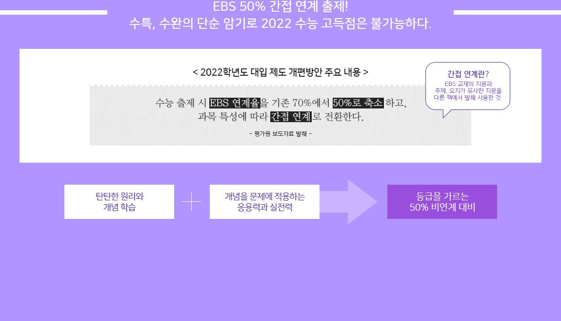 EBS 50% 간접 연계 출제! 수특, 수완의 단순 암기로 2022 수능 고득점은 불가능하다.