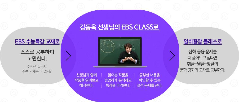 EBS 수능특강 교재로, 김동욱 선생님의 EBS CLASS로, 일취월장 클래스로