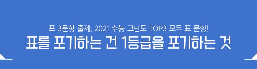 표 3문항 출제, 2021 수능 고난도 TOP3 모두 표 문항! 표를 포기하는 건 1등급을 포기하는 것