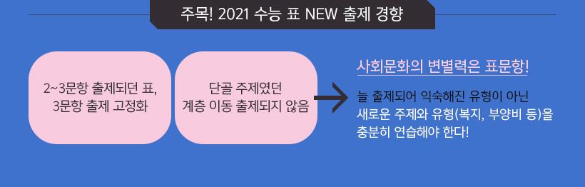 주목! 2021 수능 표 NEW 출제 경향
