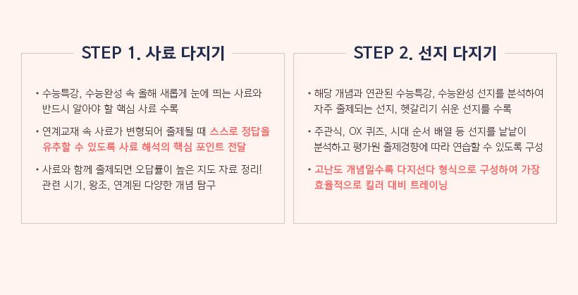 STEP 1. 사료 다지기 / STEP 2. 선지 다지기