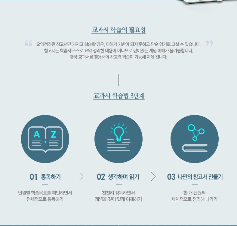 교과서 학습의 필요성과 교과서 학습법 3단계