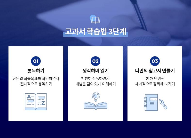 교과서 학습법 3단계