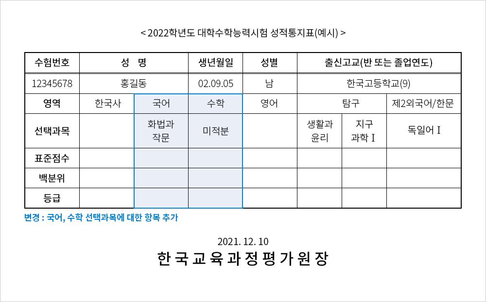 대학수학능력시험 성적통지표(예시)