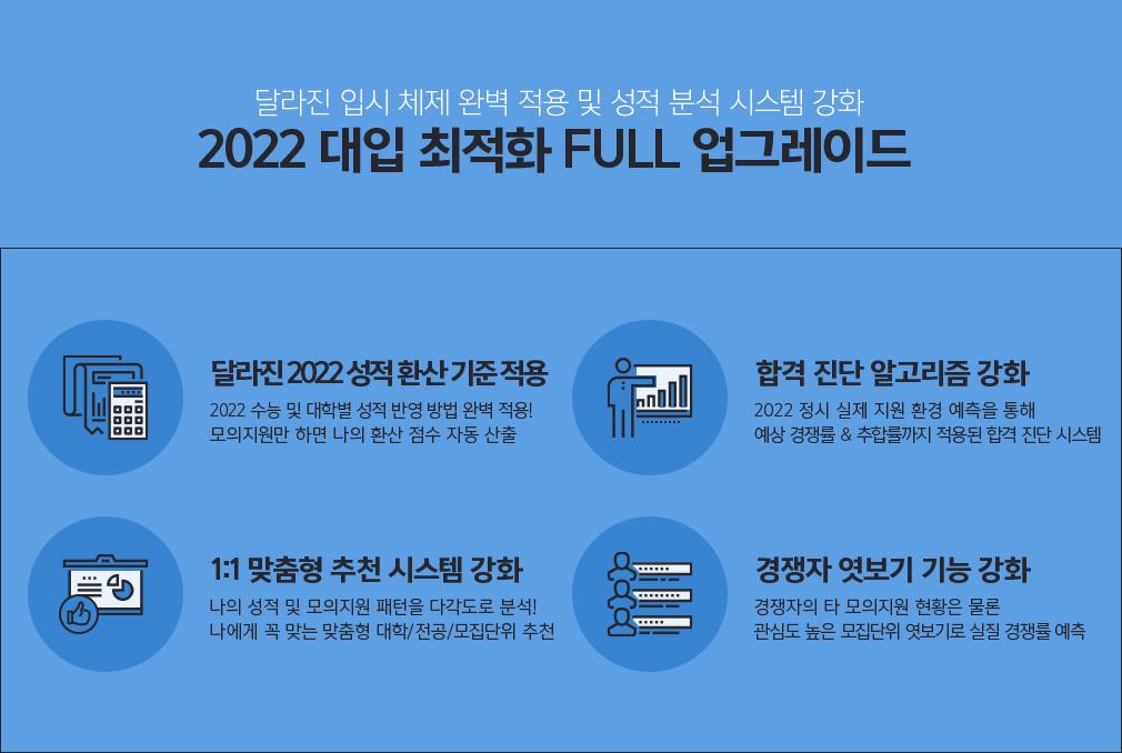 2022 대입 최적화 FULL 업그레이드