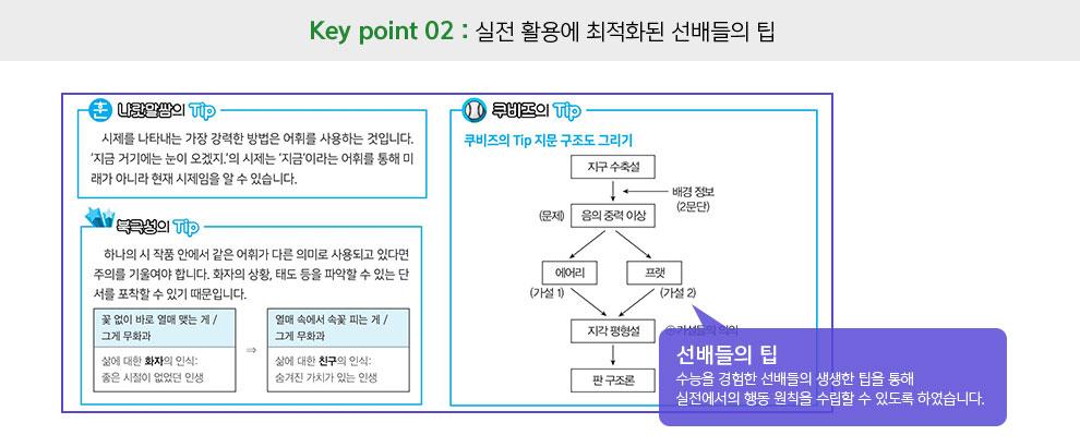 러셀 모의고사 리부트 Key Point2
