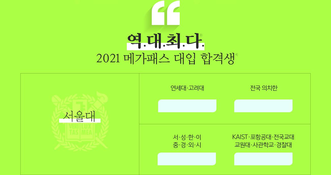 2021학년도 메가패스 합격자