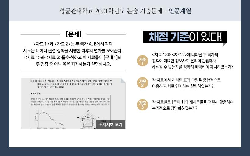 한양대학교 논술 기출문제 - 인문계열