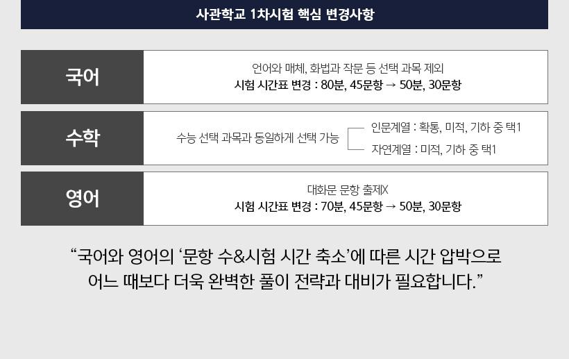 2022 사관학교 1차시험 핵심 변경사항