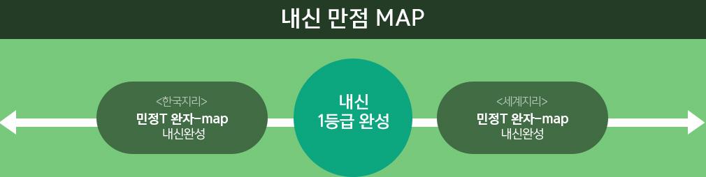 내신 만점 MAP