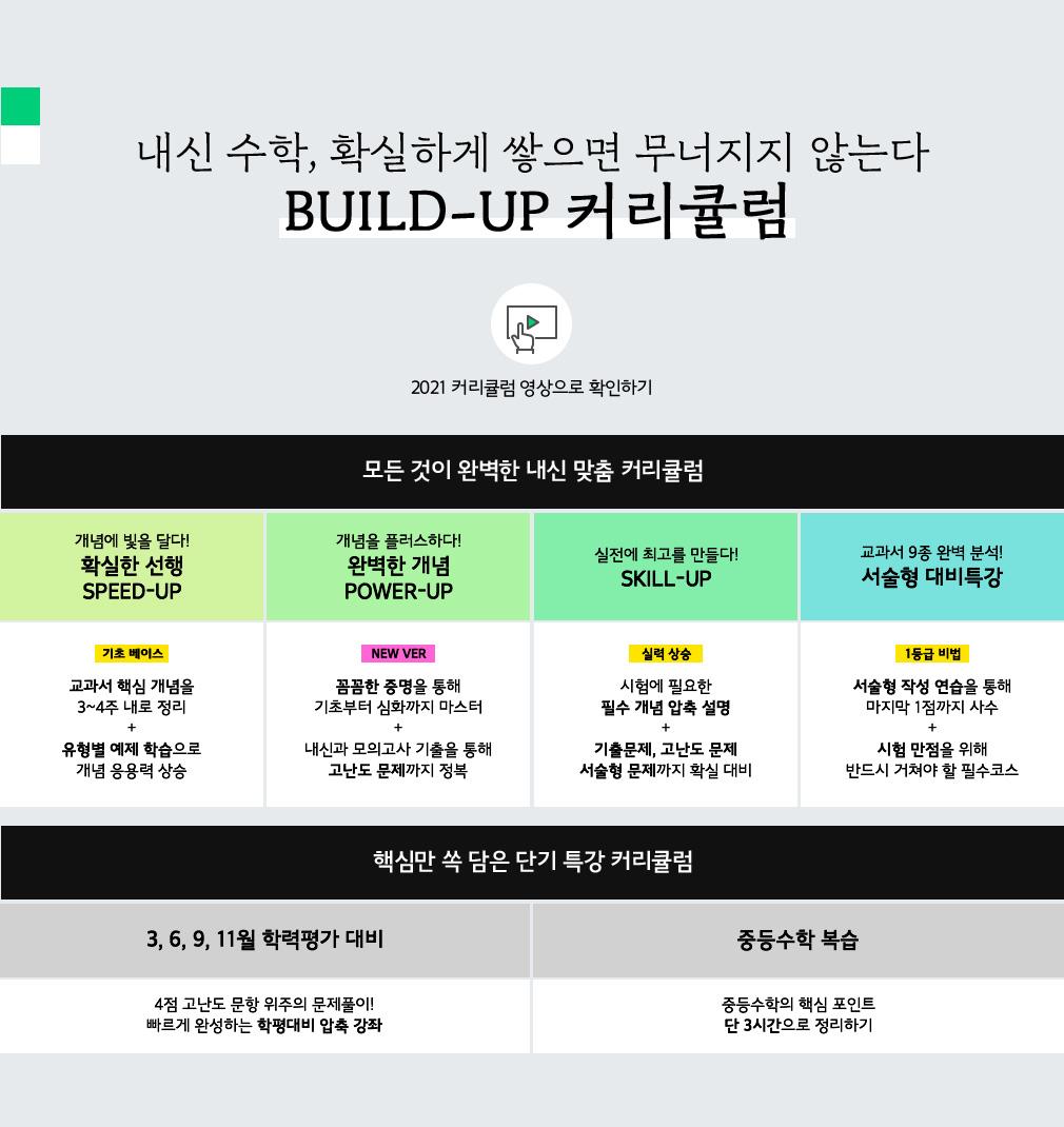 Build-up 커리큘럼