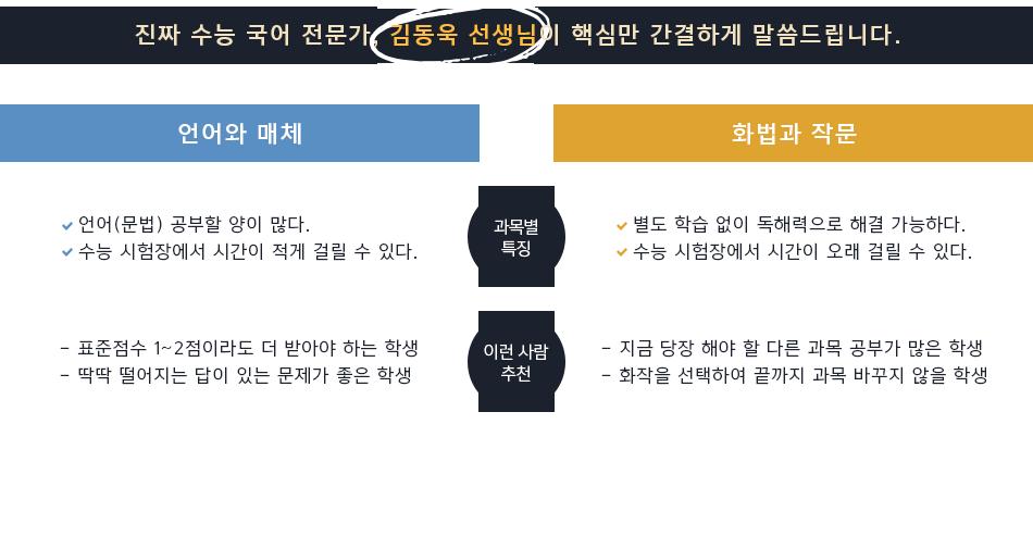 진짜 수능 국어 전문가, 김동욱 선생님이 핵심만 간결하게 말씀드립니다.