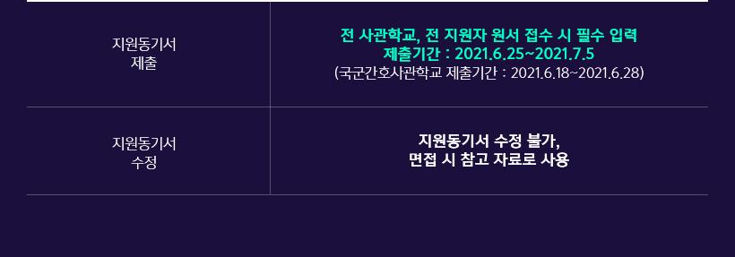 제출기간 : 2021.6.25~2021.7.5