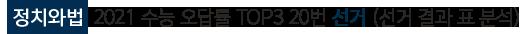 정치와법  2021 수능 오답률 TOP3 20번 선거 (선거 결과 표 분석)
