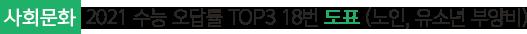 사회문화 2021 수능 오답률 TOP3 18번 도표 (노인, 유소년 부양비)